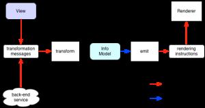 app-with-emit